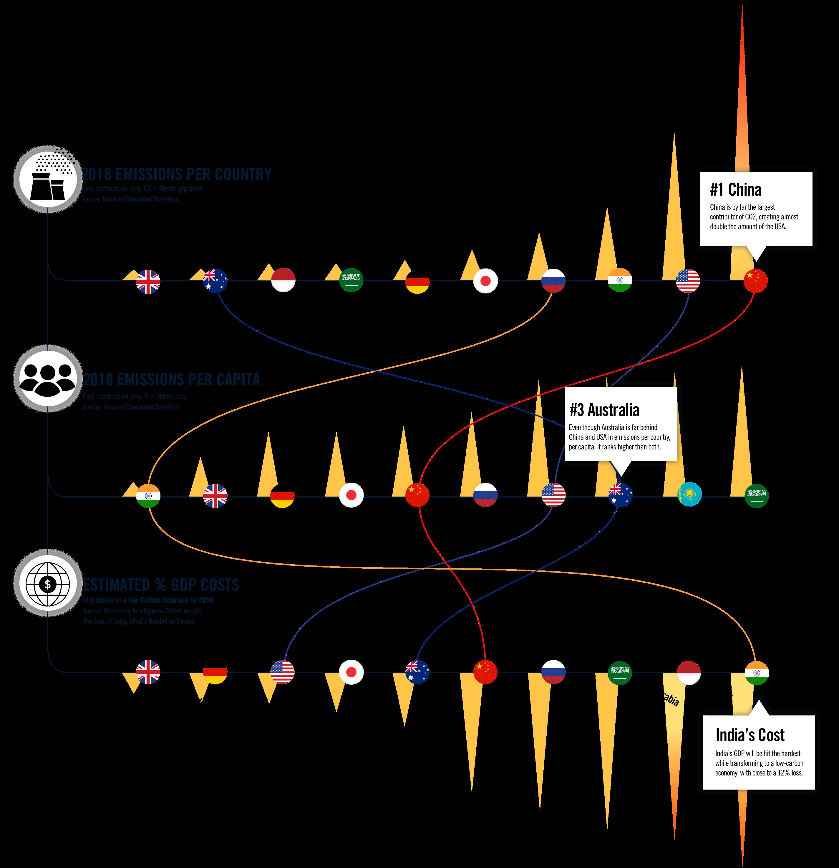 PGIM_2Degrees_Emissions-3